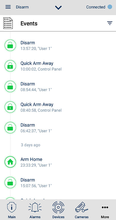 alarm system for home